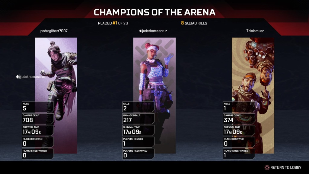 Champions of the Arena